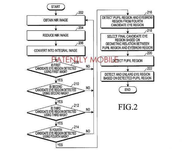 Sensore di riconoscimento iride Samsung 3