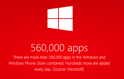 There-are-now-560000-apps-in-the-Windows-and-Windows-Phone-store-combined
