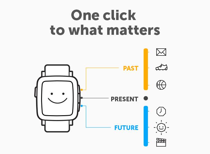 Pebble Time OS