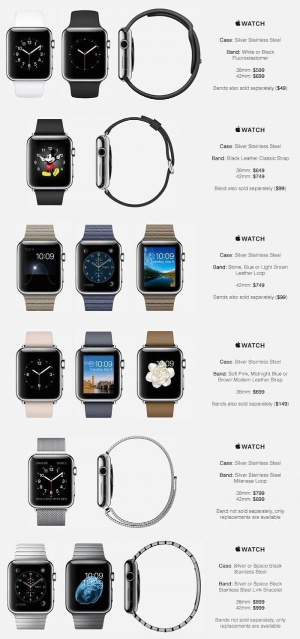 Apple Watch Prezzi