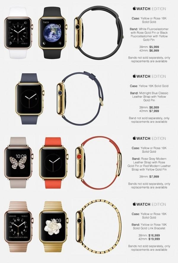 Apple Watch Edition Prezzi