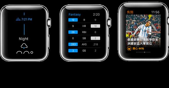 yahoo-apple-watch