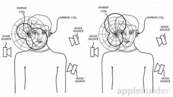 Apple brevetta degli auricolari con riduzione attiva del rumore