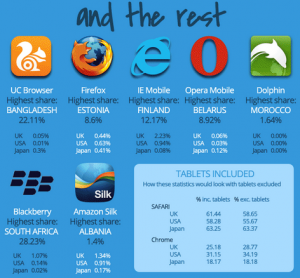 Which-mobile-browser-is-used-the-most-in-your-country (11)