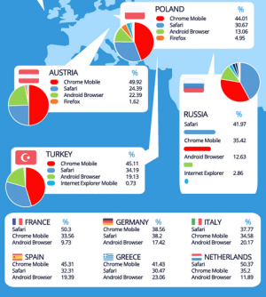 Which-mobile-browser-is-used-the-most-in-your-country (2)
