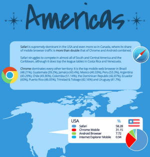 Which-mobile-browser-is-used-the-most-in-your-country (3)