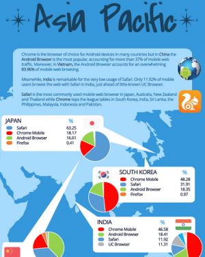 Which-mobile-browser-is-used-the-most-in-your-country (5)
