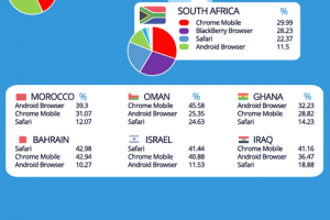 Which-mobile-browser-is-used-the-most-in-your-country (8)
