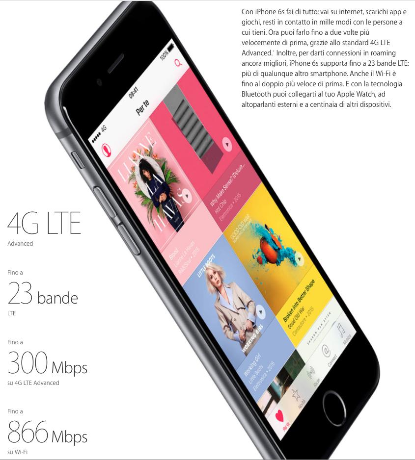 iPhone 6S Wireless