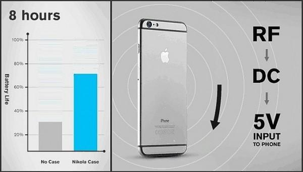 Nikola-case-iPhone-6-Samsung-Galaxy-S6-03