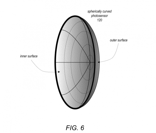 The-spherically-curved-sensor-used-with-the-camera-system