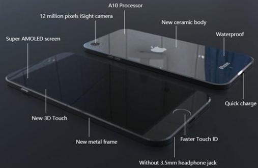 iPhone 7 render - concept