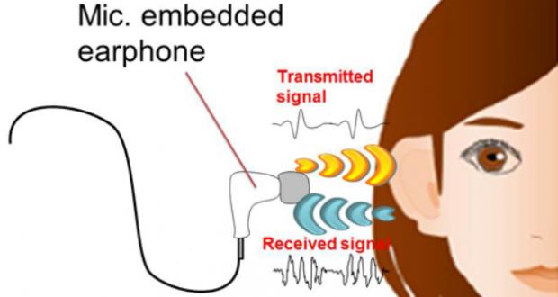 Sistema di identificazione con onde sonore