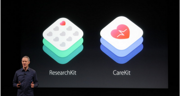 Apple CareKit (1)