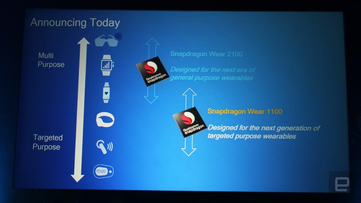 Qualcomm Snapdragon 1100