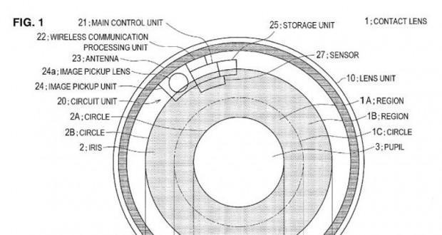 La fotocamera nella lente a contatto — Sony
