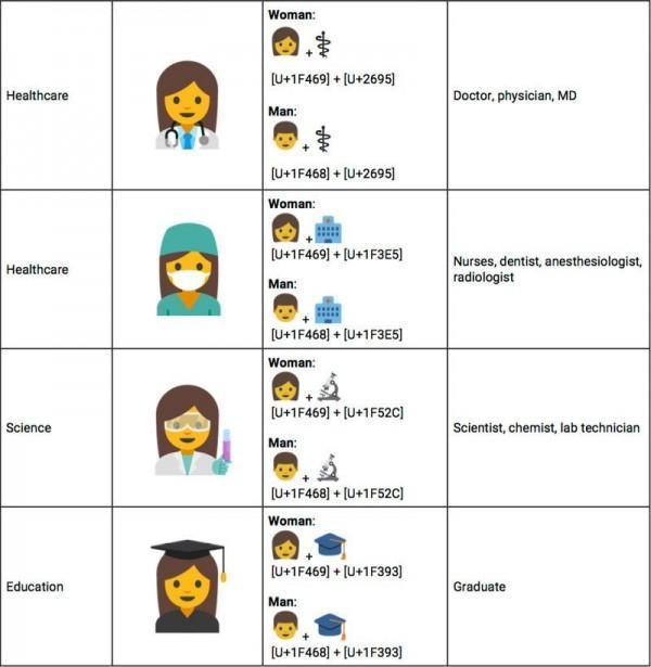 google-emoji-01