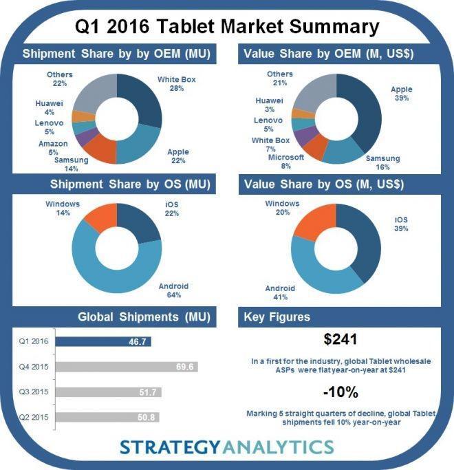 Mercato Tablet 2015