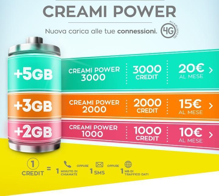 PosteMobile Creami Power