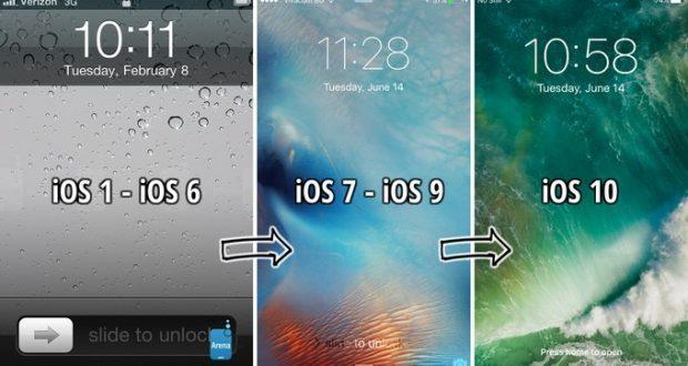 iOS 10 sblocco senza swipe