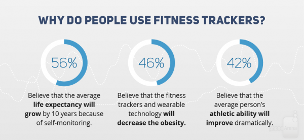 Fitness-trackers---what-you-should-know-infographic (1)