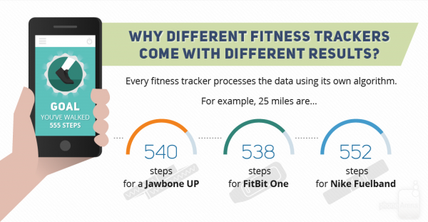 Fitness-trackers---what-you-should-know-infographic (2)