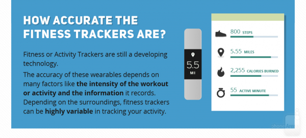 Fitness-trackers---what-you-should-know-infographic (3)