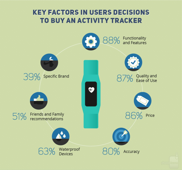 Fitness-trackers---what-you-should-know-infographic (4)