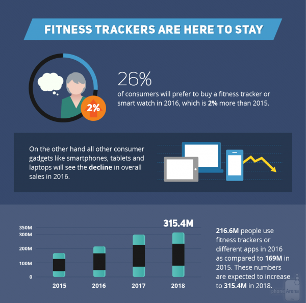 Fitness-trackers---what-you-should-know-infographic (5)