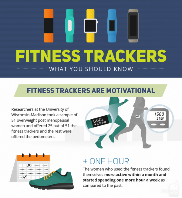 Fitness-trackers---what-you-should-know-infographic