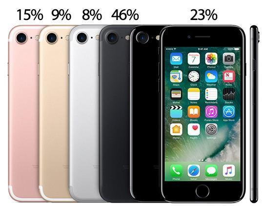 iPhone 7 ed iPhone 7 Plus pre-ordini (1)