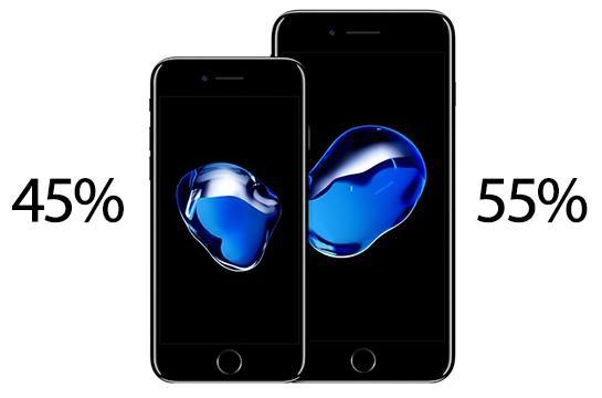 iPhone 7 ed iPhone 7 Plus pre-ordini (2)